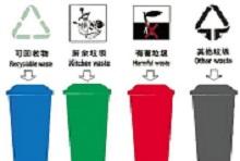 德阳市区垃圾分类现状如何?